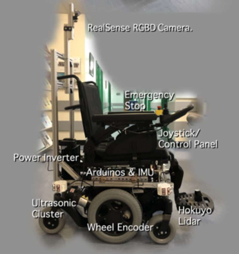 Our smart wheelchair is built on a standard power wheelchair, with additional ultrasonic sensors, a laser scanner and a RGB-D camera.